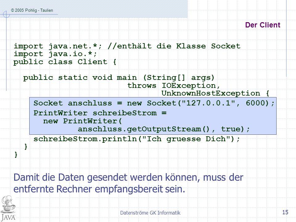 © 2005 Pohlig - Taulien Datenströme GK Informatik 15 Der Client import java.net.*; //enthält die Klasse Socket import java.io.*; public class Client { public static void main (String[] args) throws IOException, UnknownHostException { Socket anschluss = new Socket( 127.0.0.1 , 6000); PrintWriter schreibeStrom = new PrintWriter( anschluss.getOutputStream(), true); schreibeStrom.println( Ich gruesse Dich ); } } Damit die Daten gesendet werden können, muss der entfernte Rechner empfangsbereit sein.