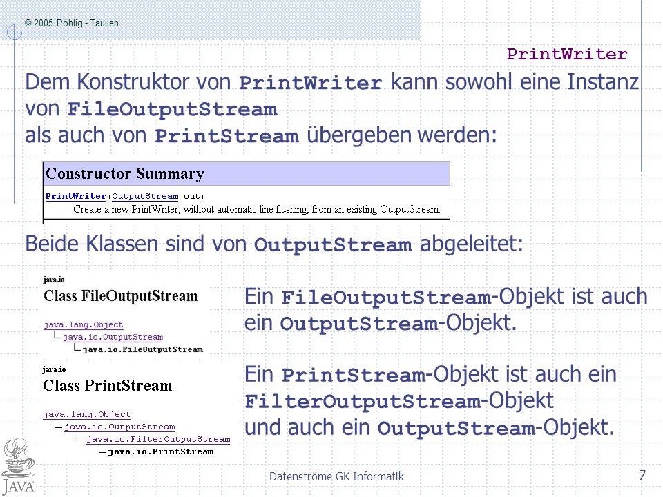 © 2005 Pohlig - Taulien Datenströme GK Informatik 7 PrintWriter Beide Klassen sind von OutputStream abgeleitet: Dem Konstruktor von PrintWriter kann sowohl eine Instanz von FileOutputStream als auch von PrintStream übergeben werden: Ein FileOutputStream -Objekt ist auch ein OutputStream -Objekt.