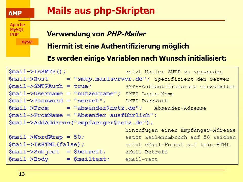 Apache MySQL PHP MySQL AMP 13 Mails aus php-Skripten Verwendung von PHP-Mailer Hiermit ist eine Authentifizierung möglich Es werden einige Variablen n