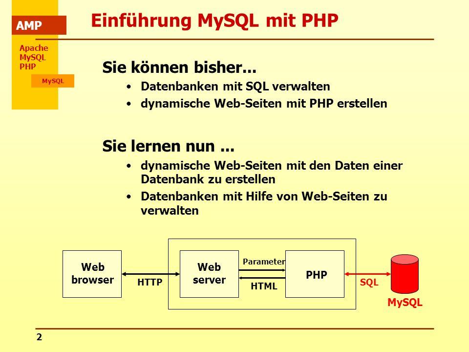 Apache MySQL PHP MySQL AMP 3 Grundstruktur einer SQL-Anfrage Grundprinzip: Verbindung zur Datenbank aufbauen SQL-Anfrage durchführen Ausgabe der Ergebnisse in einer Tabelle In Phase5: SQL-Anfrage Verbindung zur Datenbank Dynamische Tabelle