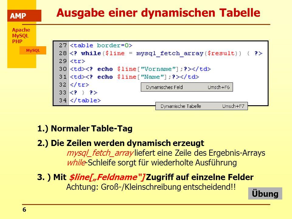 Apache MySQL PHP MySQL AMP 6 Ausgabe einer dynamischen Tabelle 1.) Normaler Table-Tag 2.) Die Zeilen werden dynamisch erzeugt mysql_fetch_array liefer