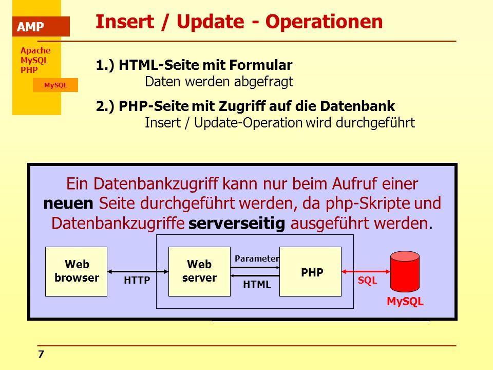 Apache MySQL PHP MySQL AMP 7 Insert / Update - Operationen 1.) HTML-Seite mit Formular Daten werden abgefragt 2.) PHP-Seite mit Zugriff auf die Datenb