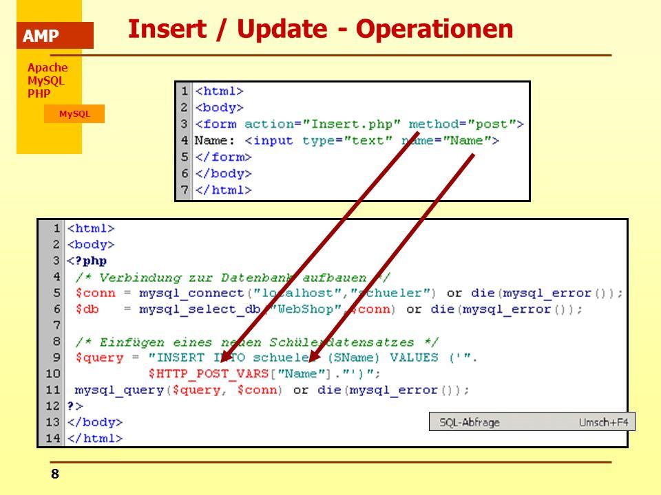 Apache MySQL PHP MySQL AMP 9 Tricks 2.) Input-Felder vom Typ Hidden Daten können zum nächsten php-Dokument übergeben werden 1.) Cachen verhindern Dynamische Seiten dürfen nicht im Cache gespeichert werden => Ablaufzeit auf 0s festlegen