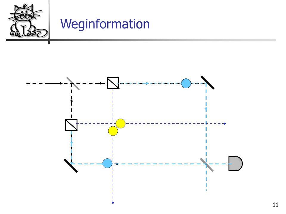 11 Weginformation