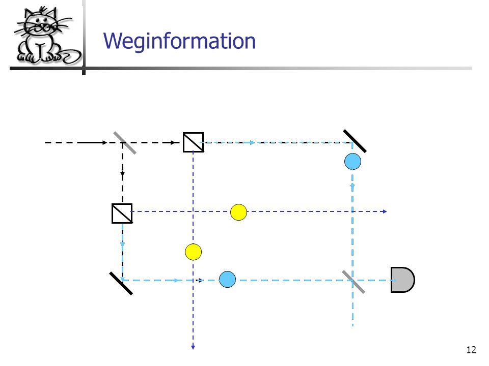 12 Weginformation