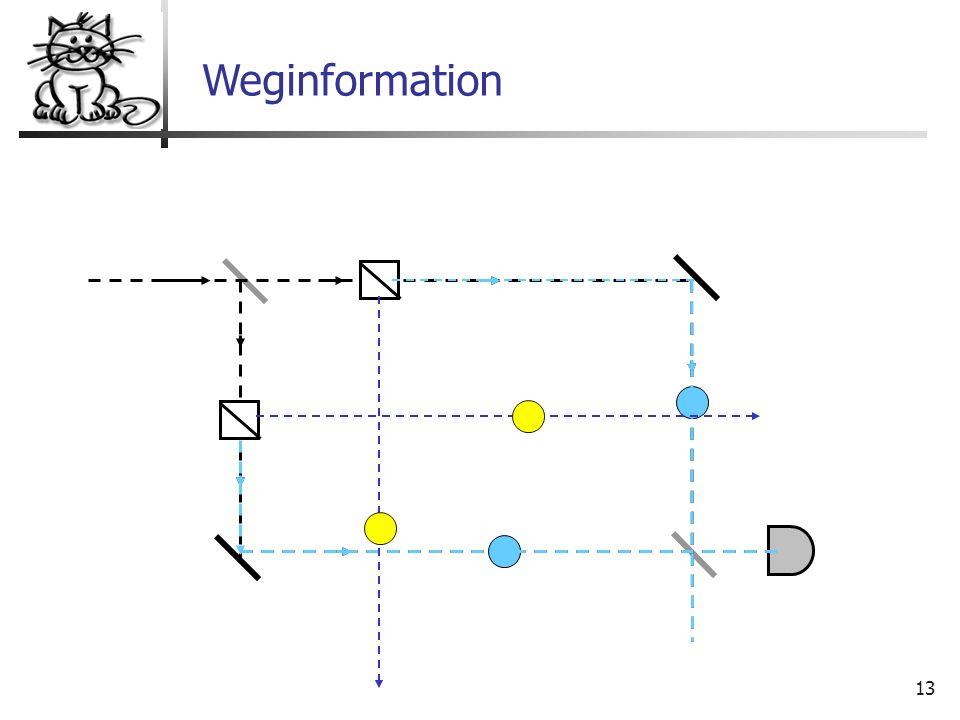13 Weginformation