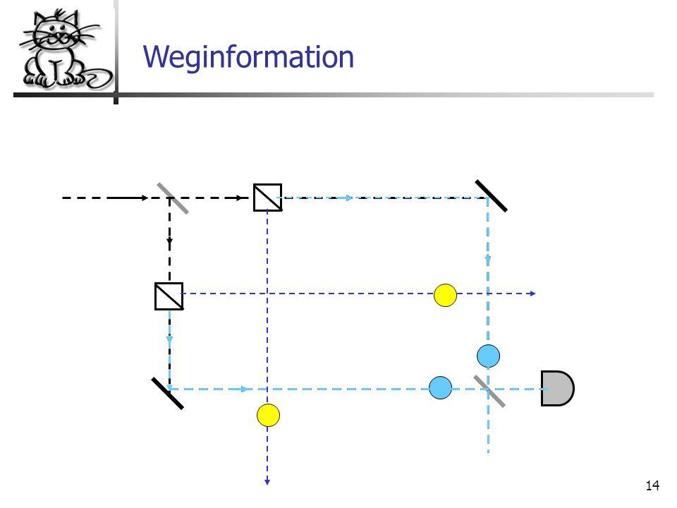 14 Weginformation