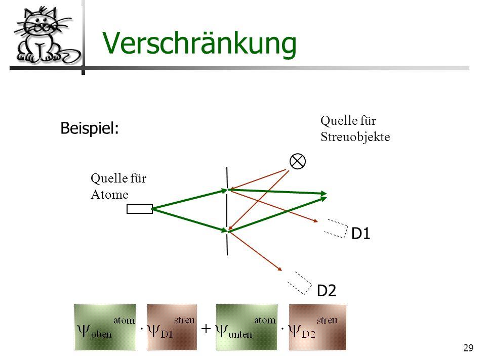 29 Verschränkung Beispiel: Quelle für Atome Quelle für Streuobjekte D1 D2