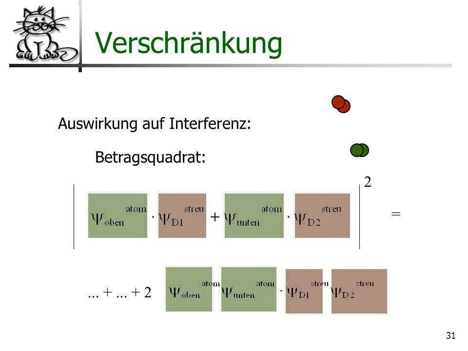 31 Verschränkung Auswirkung auf Interferenz: Betragsquadrat: 2 =... +... + 2