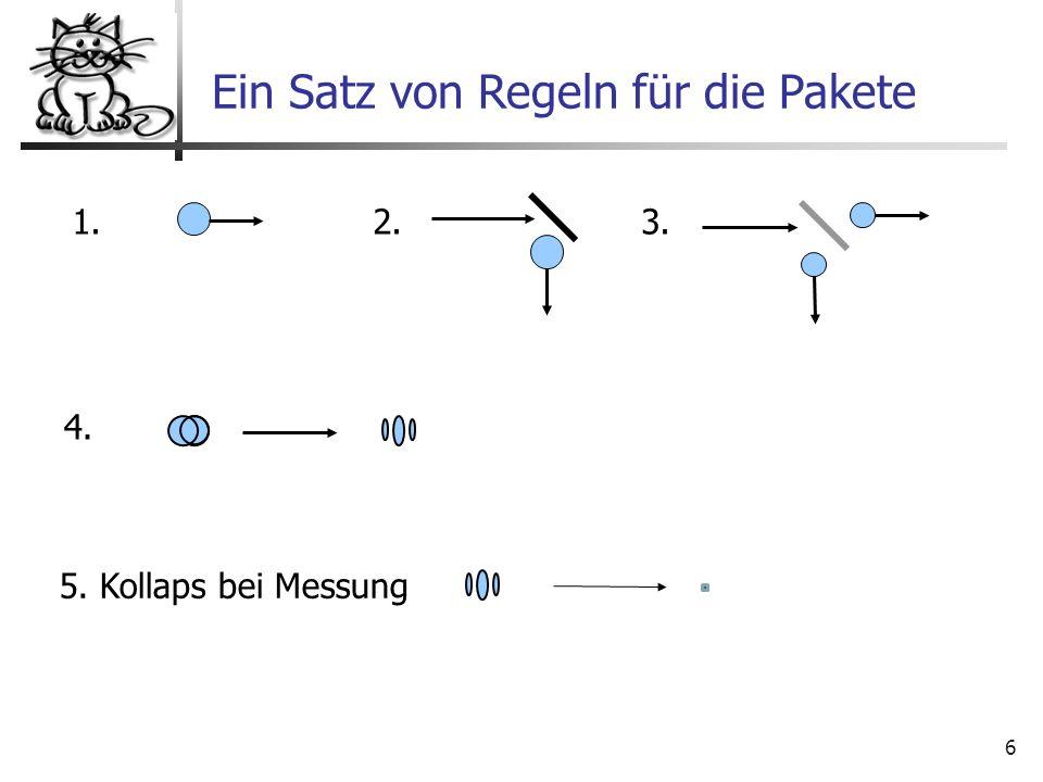 6 5. Kollaps bei Messung Ein Satz von Regeln für die Pakete 1. 2. 3. 4.