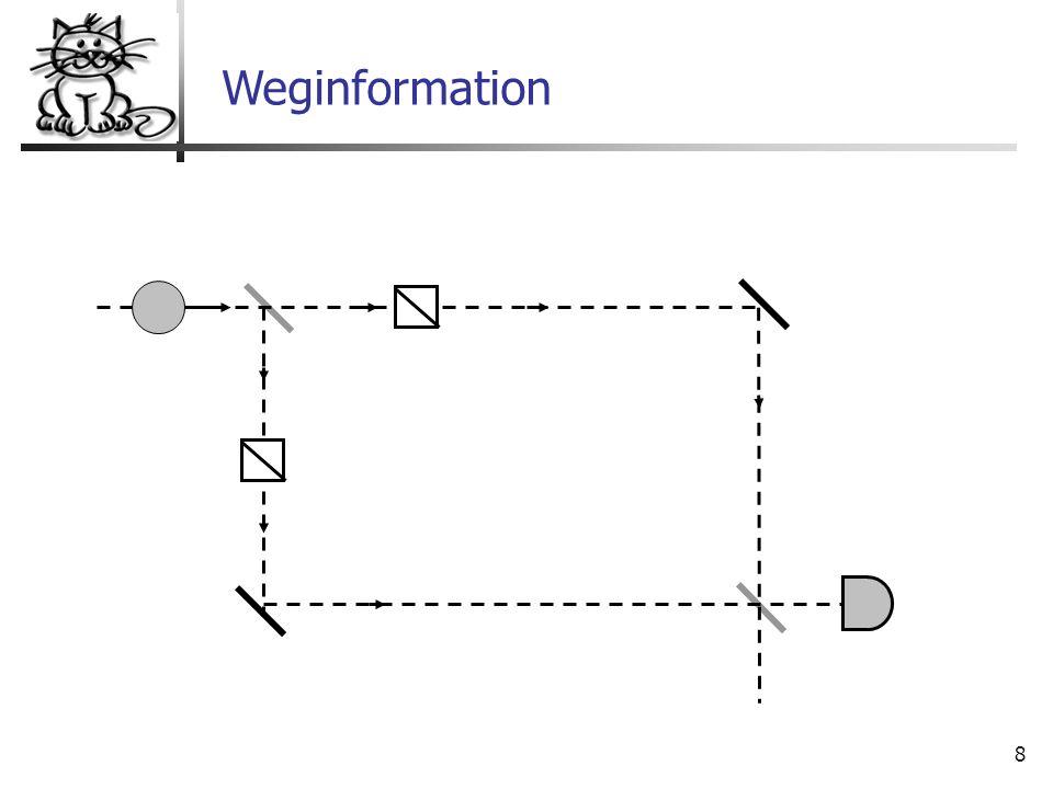 8 Weginformation