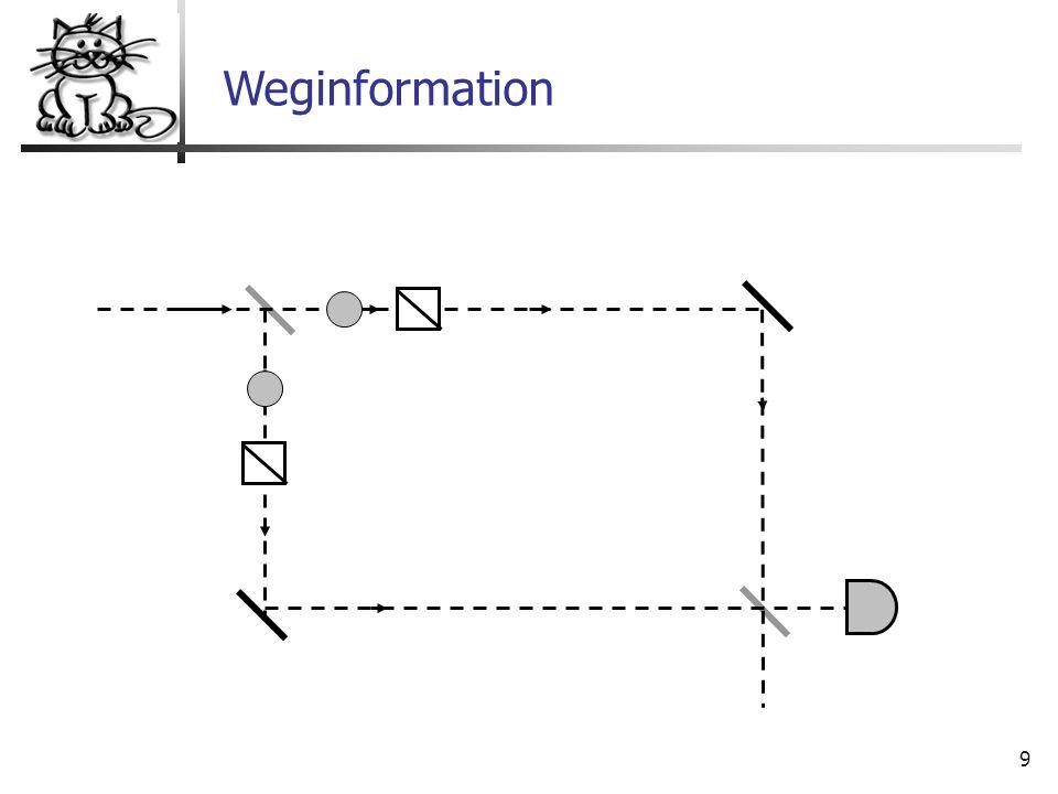 10 Weginformation