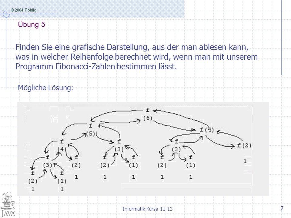 © 2004 Pohlig Informatik Kurse 11-13 8 Übung 6 Finden Sie eine nicht rekursive Methode zur Berechnung der Fibonacci-Zahlen import info1.*; public class FibonacciDemo2 { //gültig bis n= 92 public static void main (String[] args) { System.out.print( a: ); int a = Console.in.readInt(); System.out.println( fib( +a+ ) = +fibonacci(a)); } private static long fibonacci(int a){ long fib = 1; for (long fib1 = 1, fib2 = 1, i=3; i <= a; i++){ fib = fib1 + fib2; fib1 = fib2; fib2 = fib; } return fib; } Typ long, um größere Zahlen berechnen zu können Es können mehrere lokale Variable definiert werden