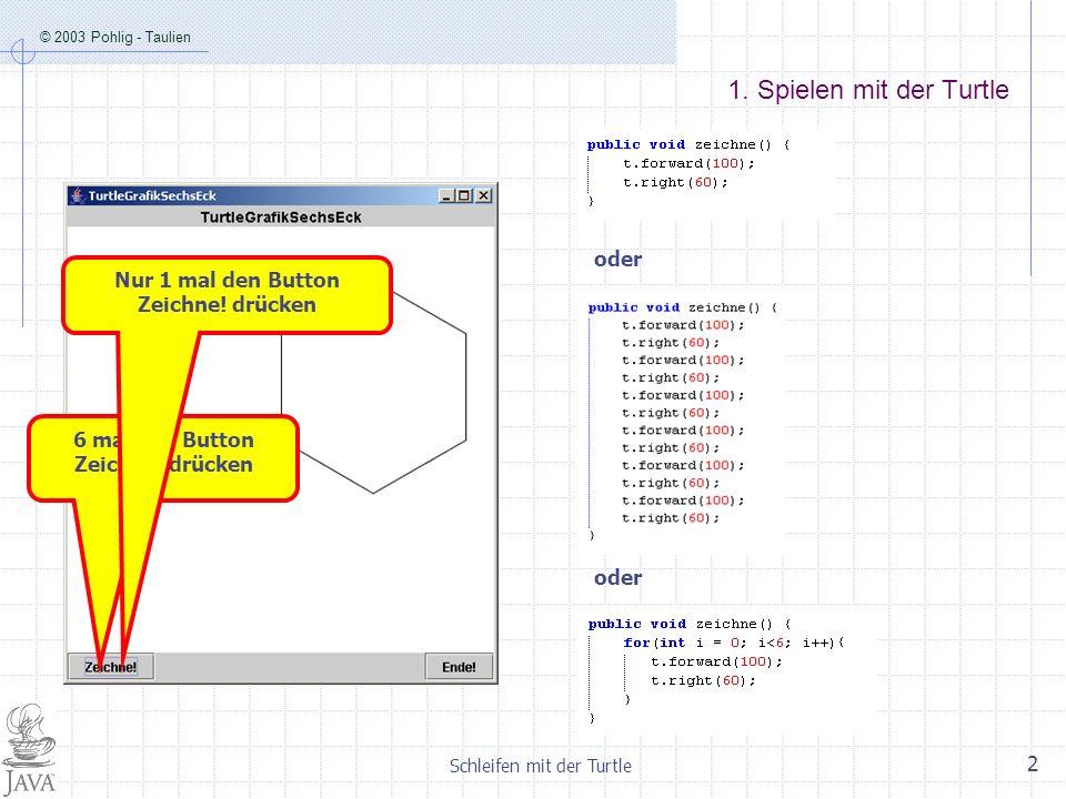 © 2003 Pohlig - Taulien Schleifen mit der Turtle 2 1. Spielen mit der Turtle 6 mal den Button Zeichne! drücken oder Nur 1 mal den Button Zeichne! drüc