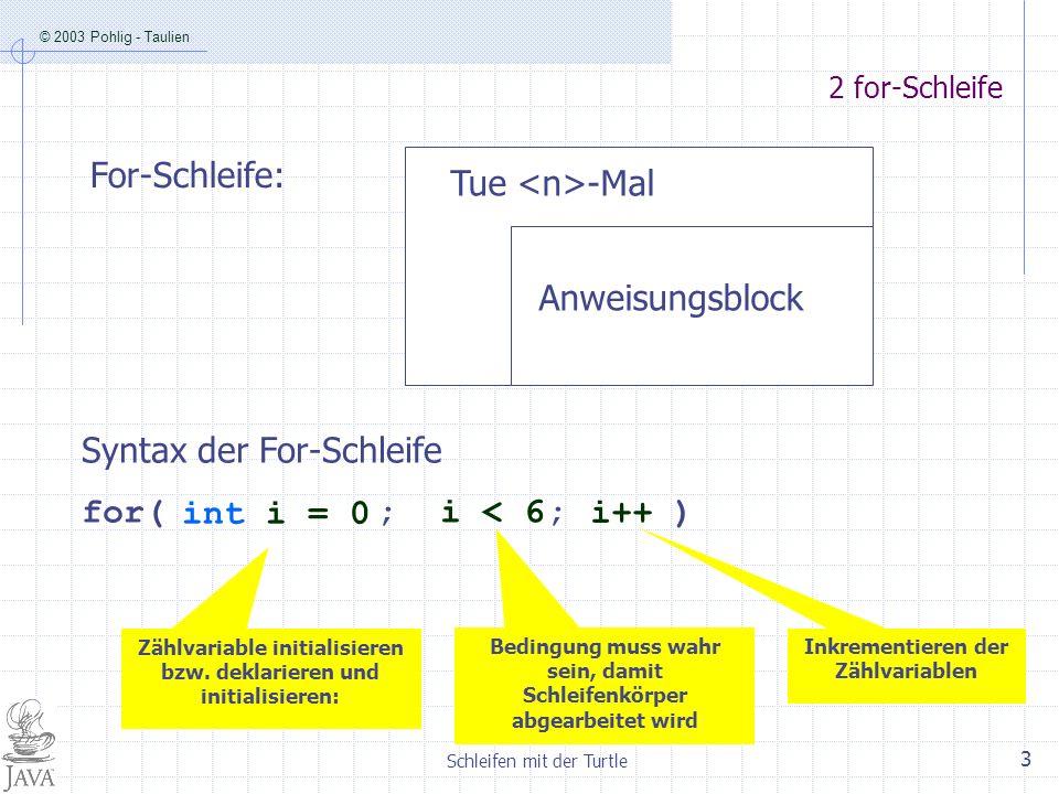 © 2003 Pohlig - Taulien Schleifen mit der Turtle 3 2 for-Schleife Tue -Mal Anweisungsblock For-Schleife: Syntax der For-Schleife for( ; ; ) Zählvariab