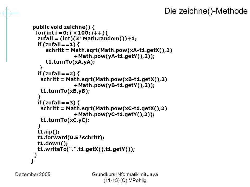 Dezember 2005Grundkurs INformatik mit Java (11-13) (C) MPohlig Die zeichne()-Methode public void zeichne() { for(int i =0; i <100; i++){ zufall = (int