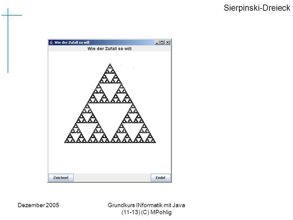 Dezember 2005Grundkurs INformatik mit Java (11-13) (C) MPohlig Sierpinski-Dreieck