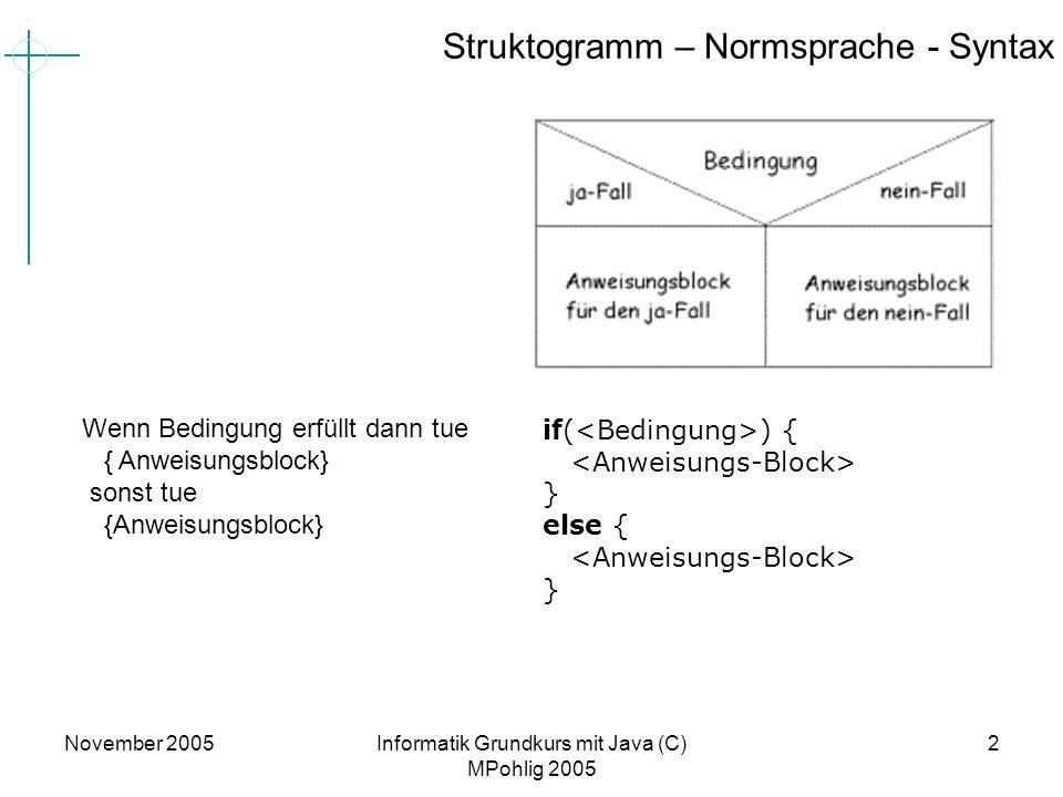 November 2005Informatik Grundkurs mit Java (C) MPohlig 2005 2 Struktogramm – Normsprache - Syntax Wenn Bedingung erfüllt dann tue { Anweisungsblock} s