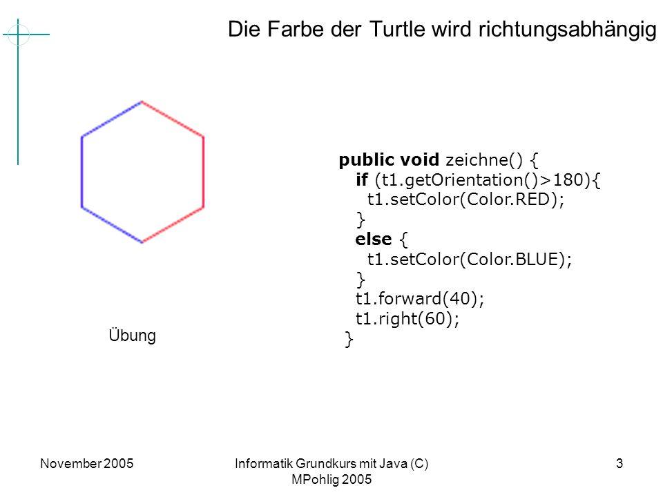 November 2005Informatik Grundkurs mit Java (C) MPohlig 2005 3 Die Farbe der Turtle wird richtungsabhängig public void zeichne() { if (t1.getOrientatio