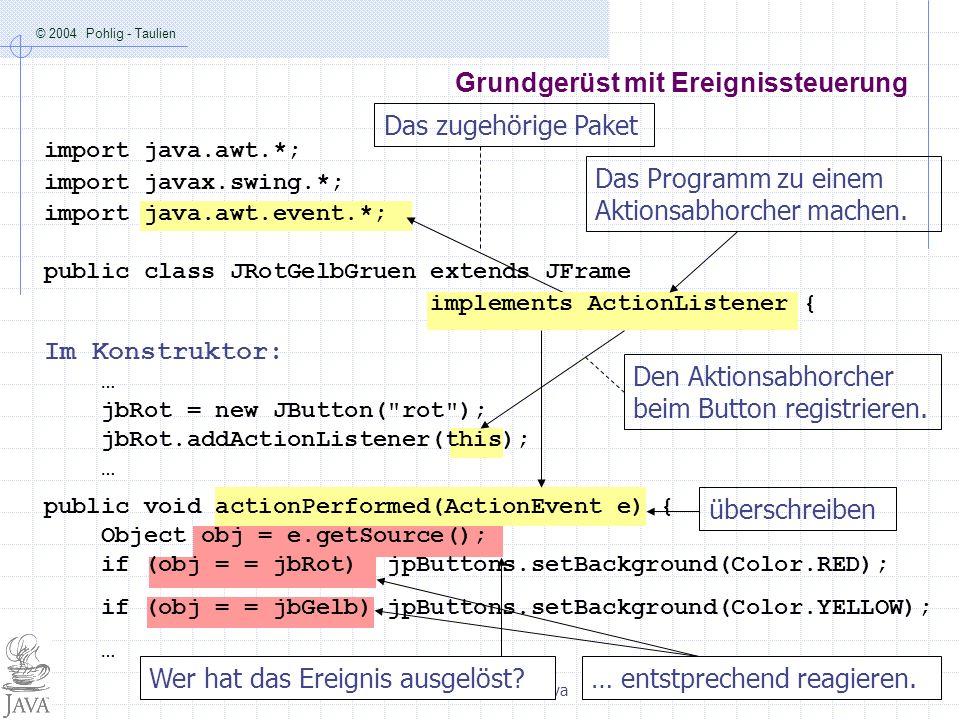 © 2004 Pohlig - Taulien GK Informatik mit Java 11 Wer hat das Ereignis ausgelöst.