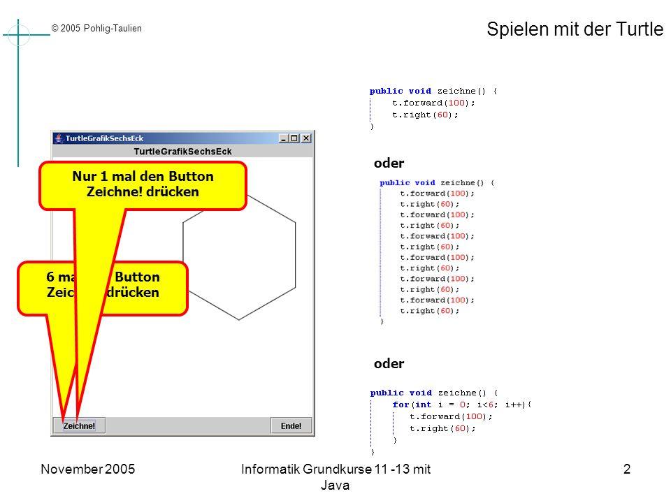 © 2005 Pohlig-Taulien November 2005Informatik Grundkurse 11 -13 mit Java 2 Spielen mit der Turtle 6 mal den Button Zeichne! drücken oder Nur 1 mal den