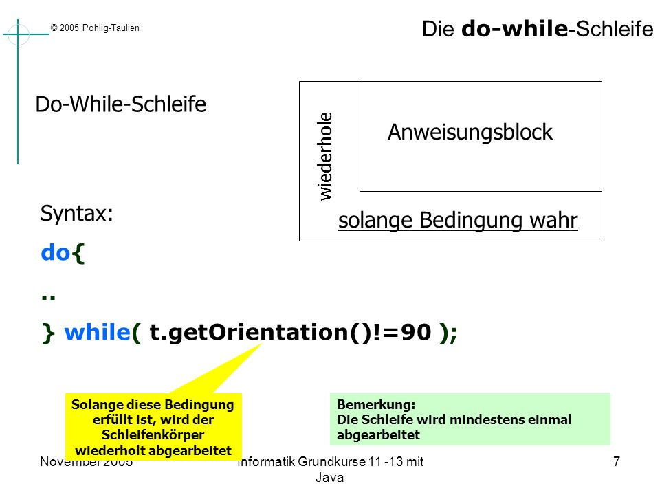© 2005 Pohlig-Taulien November 2005Informatik Grundkurse 11 -13 mit Java 7 Die do-while -Schleife solange Bedingung wahr wiederhole Anweisungsblock Do-While-Schleife Syntax: do{..