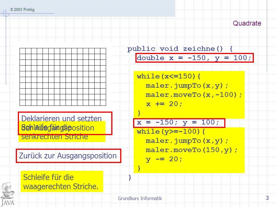© 2003 Pohlig Grundkurs Informatik 3 Schleife für die waagerechten Striche. Schleife für die senkrechten Striche public void zeichne() { double x = -1