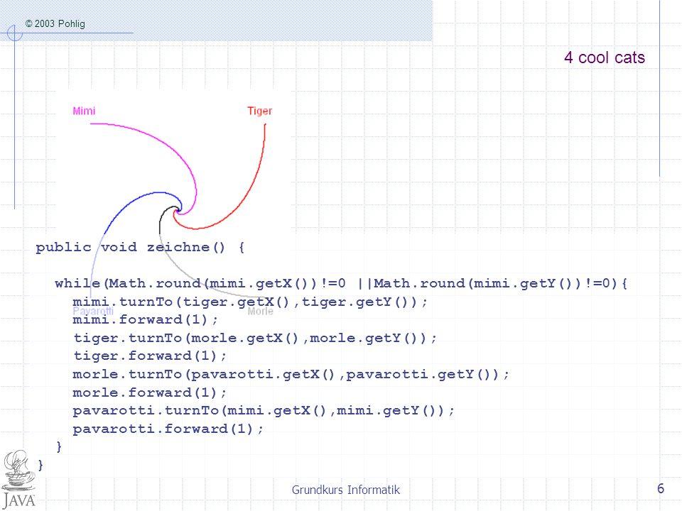 © 2003 Pohlig Grundkurs Informatik 6 4 cool cats public void zeichne() { while(Math.round(mimi.getX())!=0 ||Math.round(mimi.getY())!=0){ mimi.turnTo(tiger.getX(),tiger.getY()); mimi.forward(1); tiger.turnTo(morle.getX(),morle.getY()); tiger.forward(1); morle.turnTo(pavarotti.getX(),pavarotti.getY()); morle.forward(1); pavarotti.turnTo(mimi.getX(),mimi.getY()); pavarotti.forward(1); }