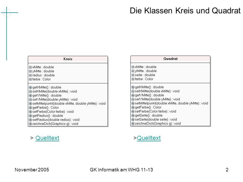 November 2005GK Informatik am WHG 11-132 Die Klassen Kreis und Quadrat > QuelltextQuelltext>QuelltextQuelltext