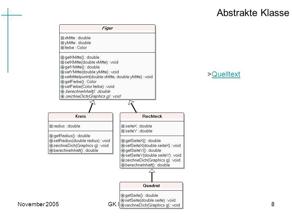 November 2005GK Informatik am WHG 11-139 Interface public interface A{ public abstract void a(); } public class B implements A{ public void a(){ //....
