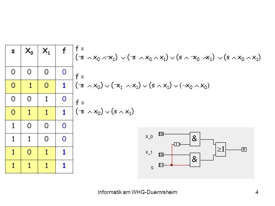 Informatik am WHG-Duemrsheim4 sX0X0 X1X1 f 0000 0 101 0010 0111 1000 1100 1011 1111 f = ( s x 0 x 1 ) ( s x 0 x 1 ) (s x 0 x 1 ) (s x 0 x 1 ) f = ( s