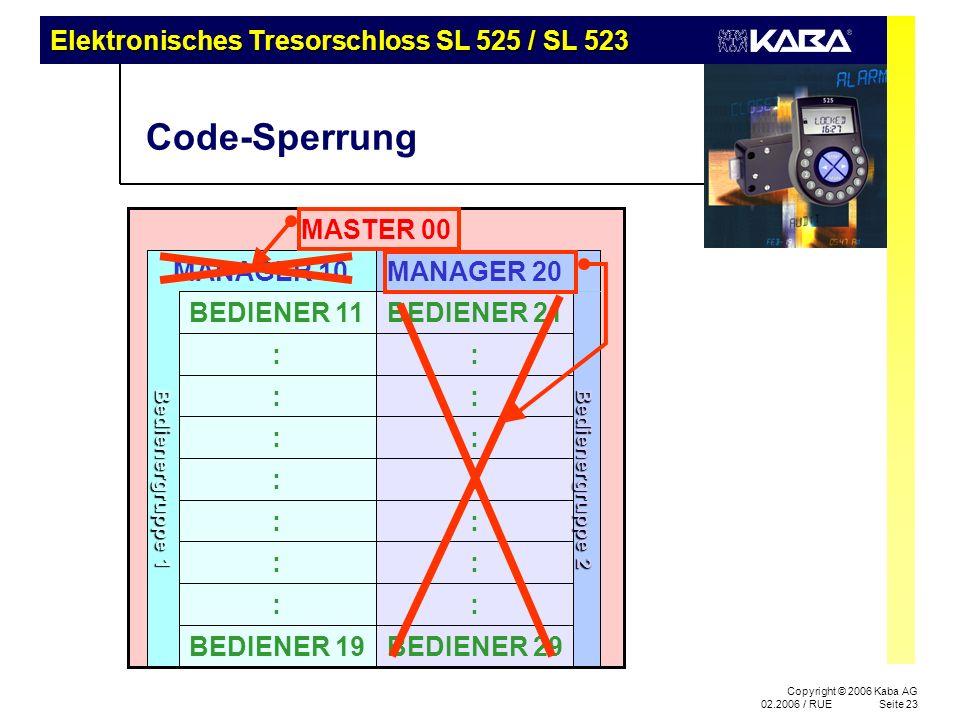 Elektronisches Tresorschloss SL 525 / SL 523 Copyright © 2006 Kaba AG 02.2006 / RUESeite 23 Code-Sperrung Bedienergruppe 2 BEDIENER 19 : : : : : : : BEDIENER 11 MANAGER 10 BEDIENER 29 : : : : : : : BEDIENER 21 MANAGER 20 Bedienergruppe 1 MASTER 00