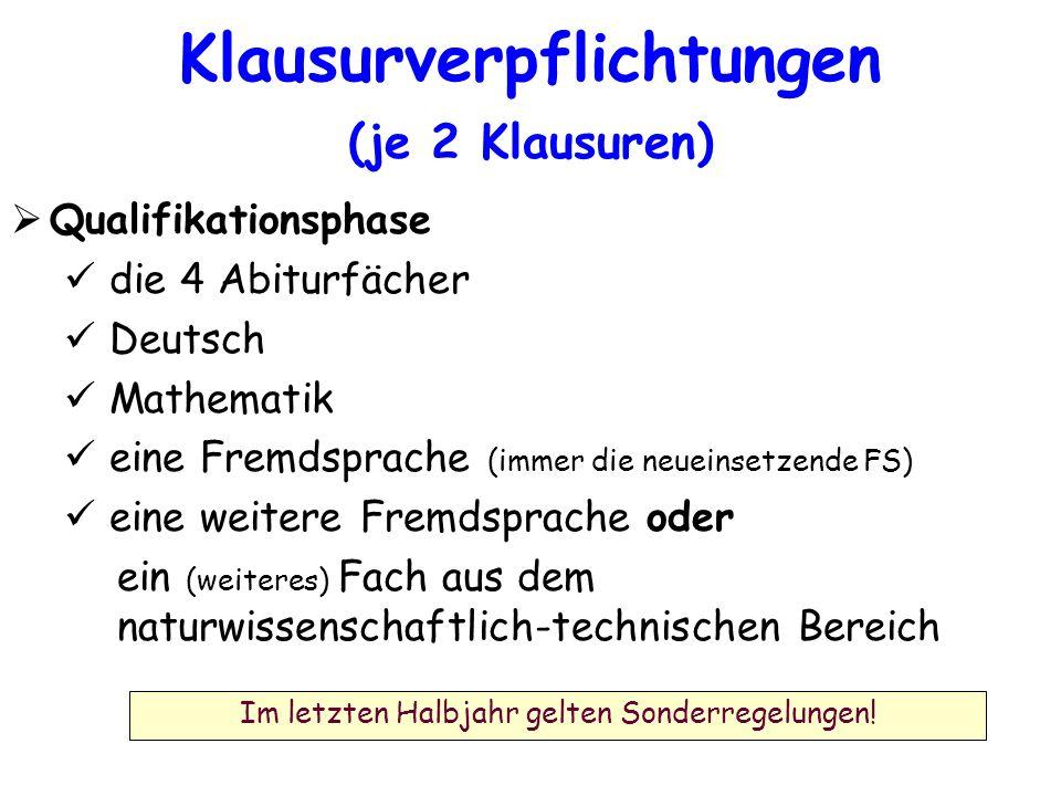 Im letzten Halbjahr gelten Sonderregelungen! Klausurverpflichtungen (je 2 Klausuren) Qualifikationsphase die 4 Abiturfächer Deutsch Mathematik eine Fr