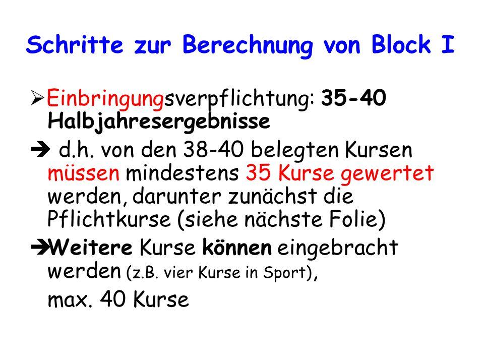 Schritte zur Berechnung von Block I Einbringungsverpflichtung: 35-40 Halbjahresergebnisse d.h. von den 38-40 belegten Kursen müssen mindestens 35 Kurs