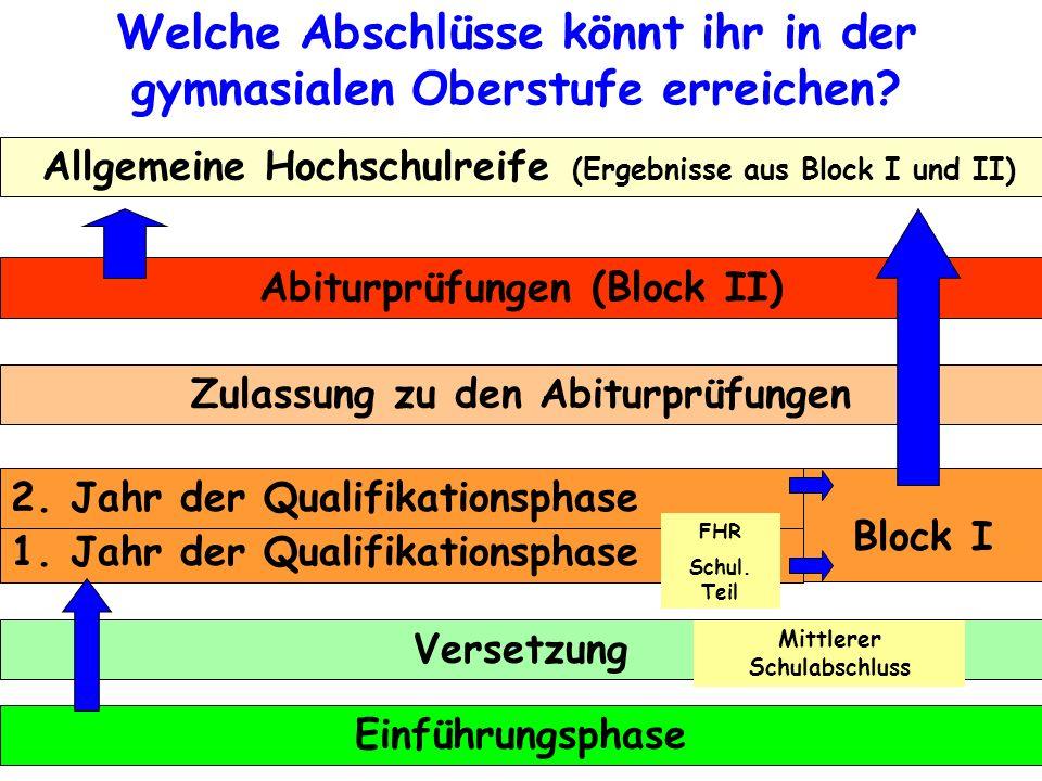 Welche Abschlüsse könnt ihr in der gymnasialen Oberstufe erreichen? Allgemeine Hochschulreife (Ergebnisse aus Block I und II) Abiturprüfungen (Block I