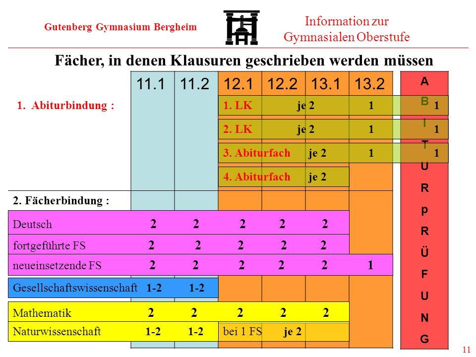 Gutenberg Gymnasium Bergheim Information zur Gymnasialen Oberstufe 11 11.111.212.112.213.113.2 Fächer, in denen Klausuren geschrieben werden müssen A