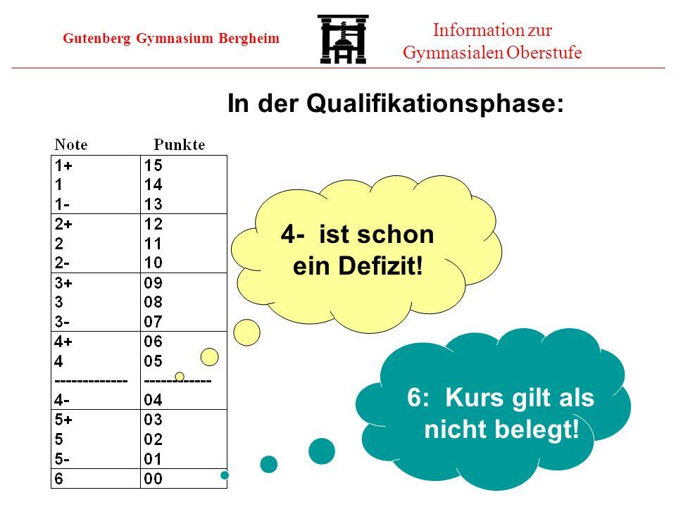 Gutenberg Gymnasium Bergheim Information zur Gymnasialen Oberstufe 4- ist schon ein Defizit! 6: Kurs gilt als nicht belegt! In der Qualifikationsphase