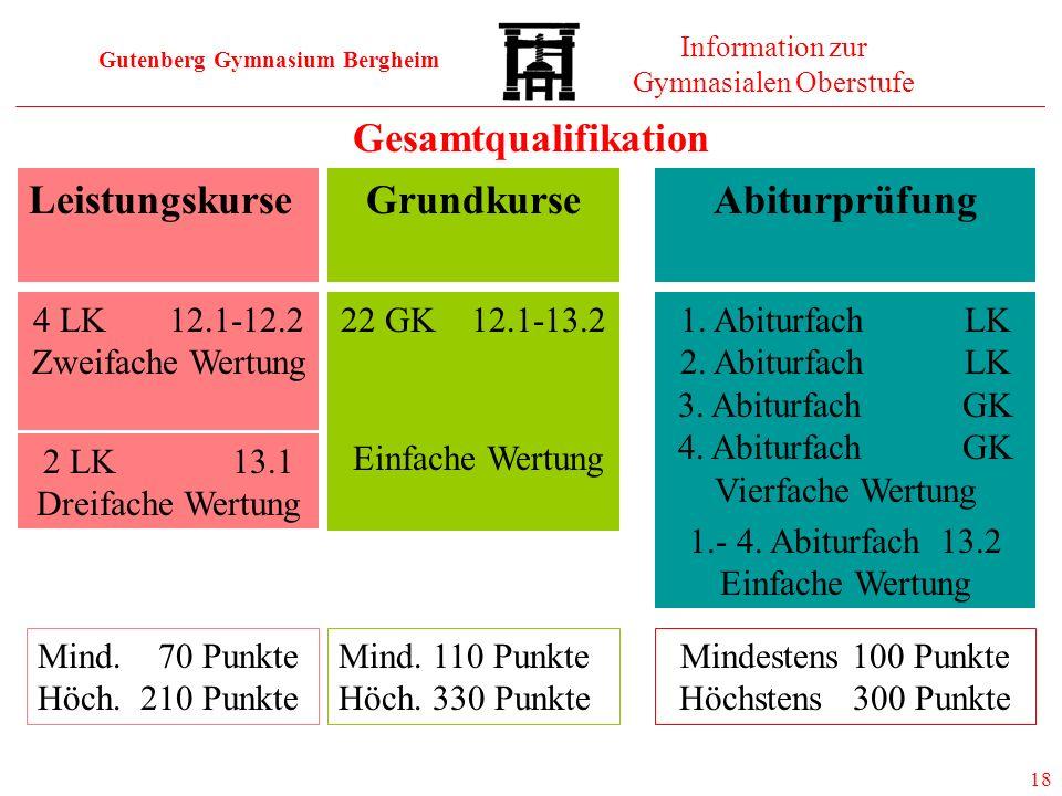 Gutenberg Gymnasium Bergheim Information zur Gymnasialen Oberstufe 18 Gesamtqualifikation LeistungskurseAbiturprüfungGrundkurse 4 LK 12.1-12.2 Zweifac
