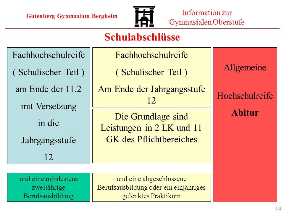 Gutenberg Gymnasium Bergheim Information zur Gymnasialen Oberstufe 14 Schulabschlüsse Fachhochschulreife ( Schulischer Teil ) Am Ende der Jahrgangsstu
