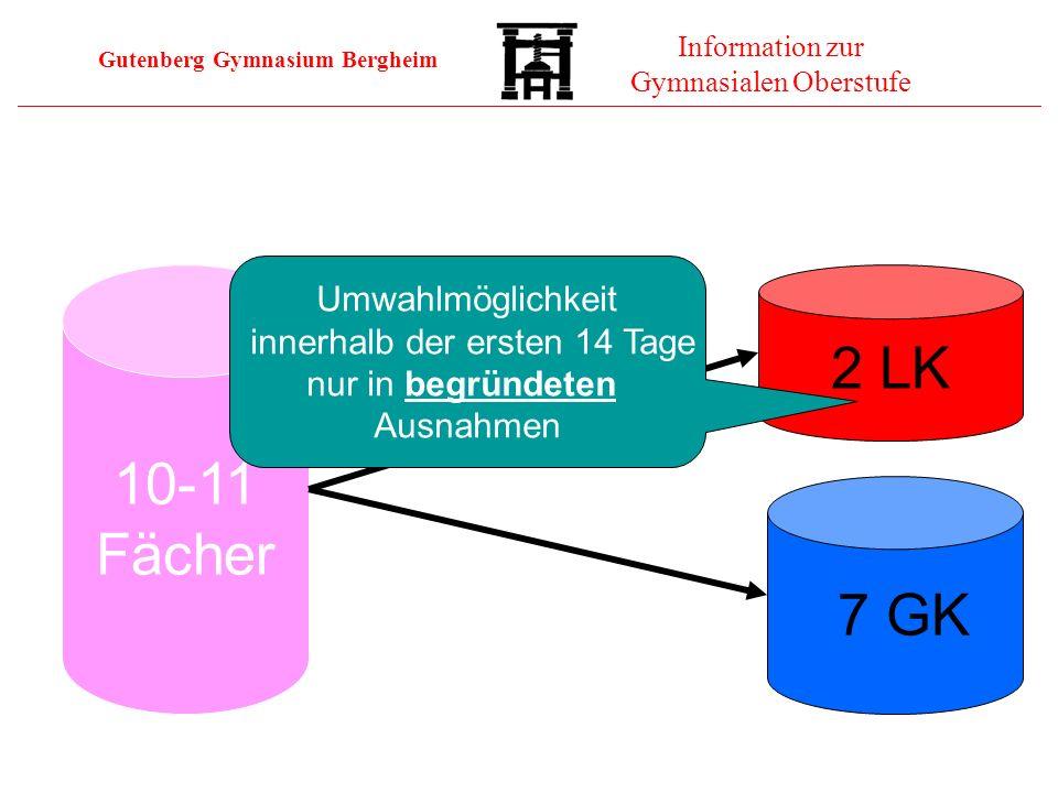 Gutenberg Gymnasium Bergheim Information zur Gymnasialen Oberstufe 10-11 Fächer 11.2 7 GK 2 LK Umwahlmöglichkeit innerhalb der ersten 14 Tage nur in b