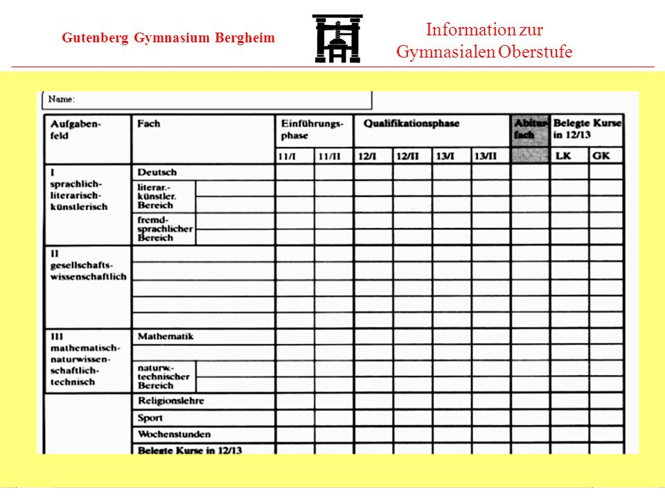Gutenberg Gymnasium Bergheim Information zur Gymnasialen Oberstufe