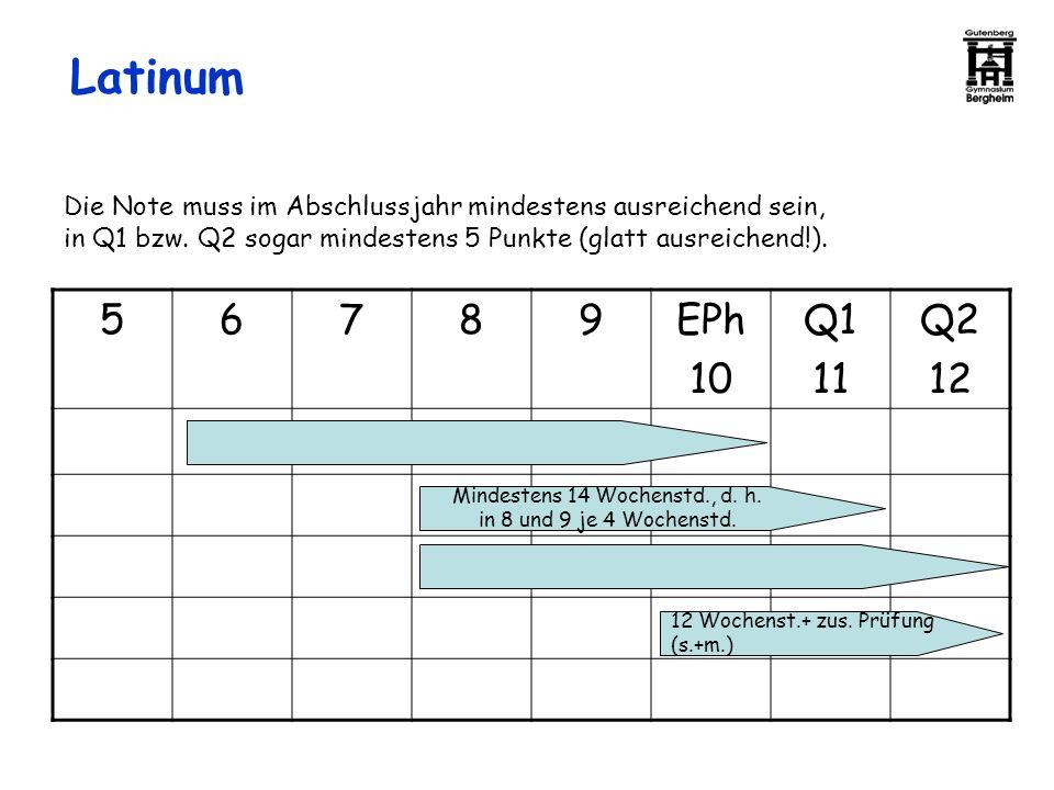 Latinum 56789EPh 10 Q1 11 Q2 12 Die Note muss im Abschlussjahr mindestens ausreichend sein, in Q1 bzw. Q2 sogar mindestens 5 Punkte (glatt ausreichend