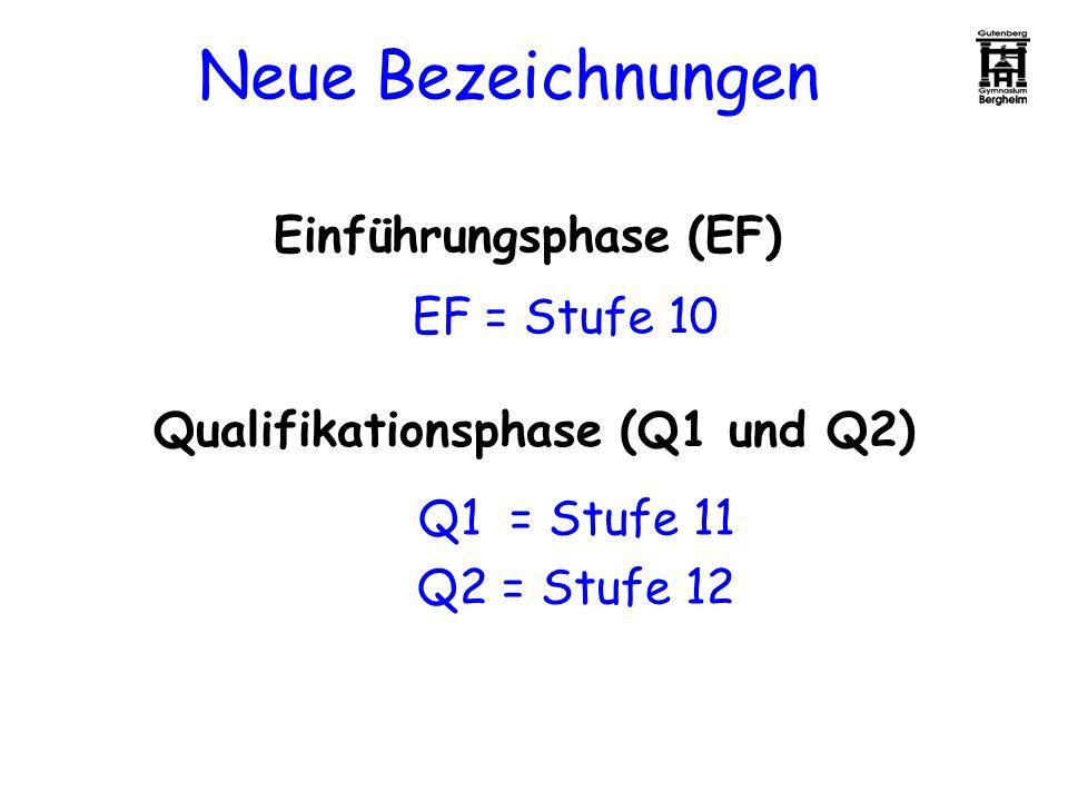 Neue Bezeichnungen Einführungsphase (EF) Qualifikationsphase (Q1 und Q2) EF = Stufe 10 Q1 = Stufe 11 Q2 = Stufe 12