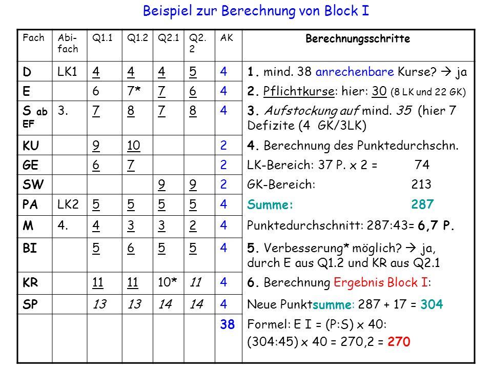 FachAbi- fach Q1.1Q1.2Q2.1Q2. 2 AK Berechnungsschritte DLK1444541. mind. 38 anrechenbare Kurse? ja E67*7642. Pflichtkurse: hier: 30 (8 LK und 22 GK) S