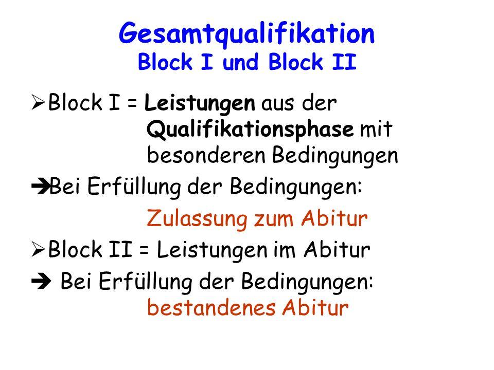 Gesamtqualifikation Block I und Block II Block I = Leistungen aus der Qualifikationsphase mit besonderen Bedingungen Bei Erfüllung der Bedingungen: Zu