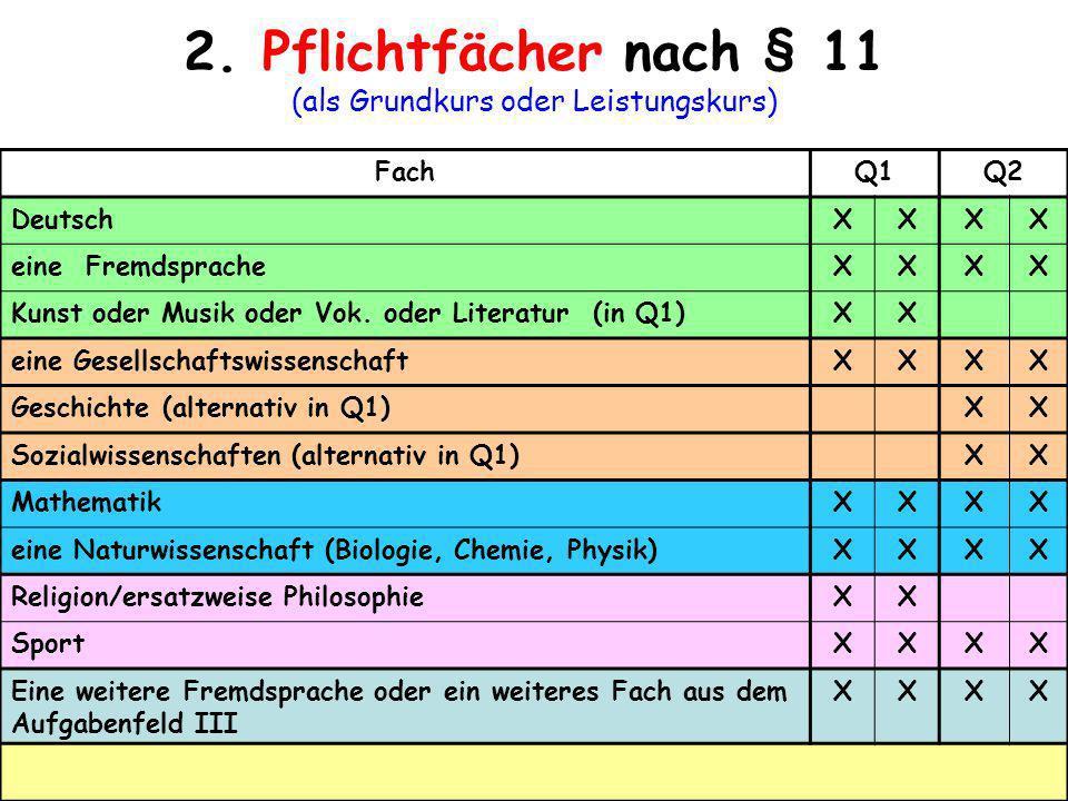 FachQ1Q2 DeutschXXXX eine FremdspracheXXXX Kunst oder Musik oder Vok. oder Literatur (in Q1)XX eine GesellschaftswissenschaftXXXX Geschichte (alternat