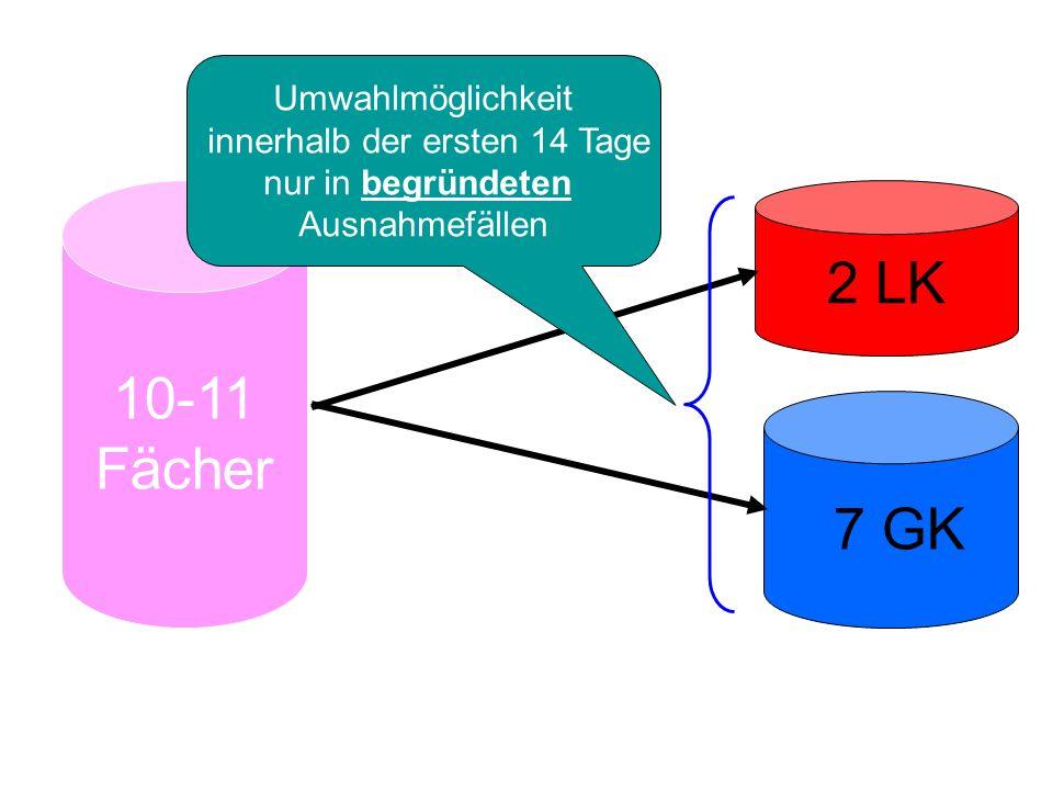 10-11 Fächer 11.2 7 GK 2 LK Umwahlmöglichkeit innerhalb der ersten 14 Tage nur in begründeten Ausnahmefällen 12.1
