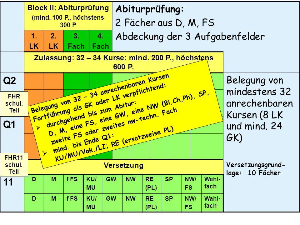 Block II: Abiturprüfung (mind. 100 P., höchstens 300 P Abiturprüfung: 2 Fächer aus D, M, FS Abdeckung der 3 Aufgabenfelder 1. LK 2. LK 3. Fach 4. Fach