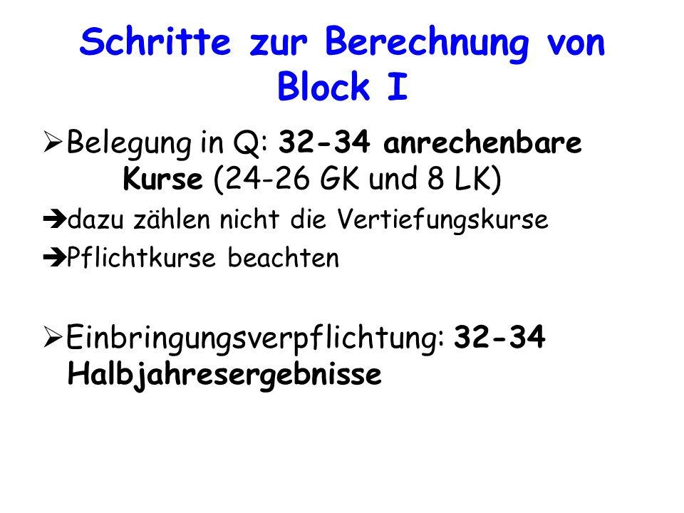 Schritte zur Berechnung von Block I Belegung in Q: 32-34 anrechenbare Kurse (24-26 GK und 8 LK) dazu zählen nicht die Vertiefungskurse Pflichtkurse be