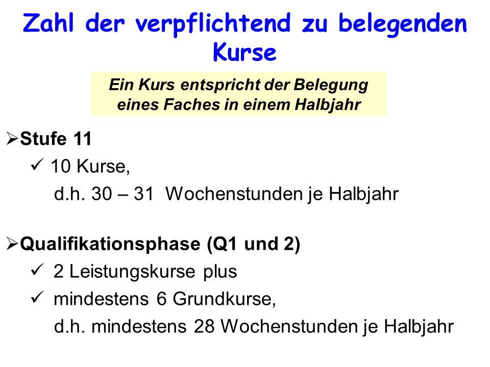 und 2 Leistungskurse 6 Grundkurse obligatorisch, ggf.